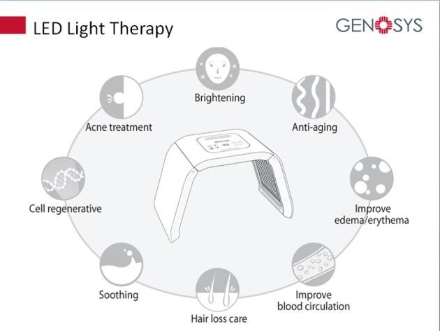 omega light3